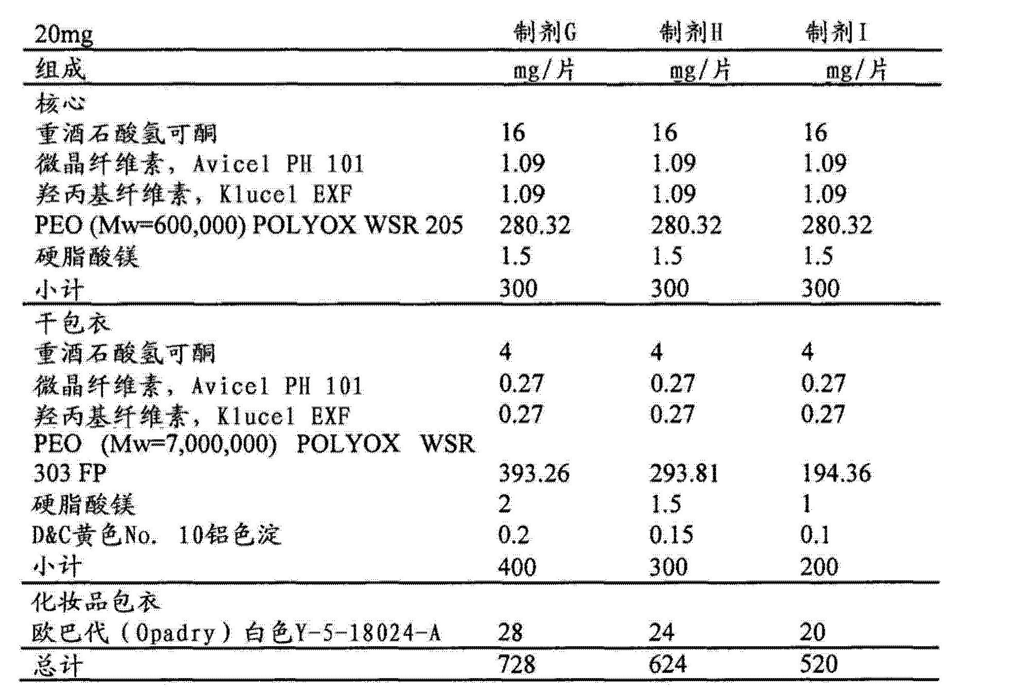 Figure CN103370058AD00371