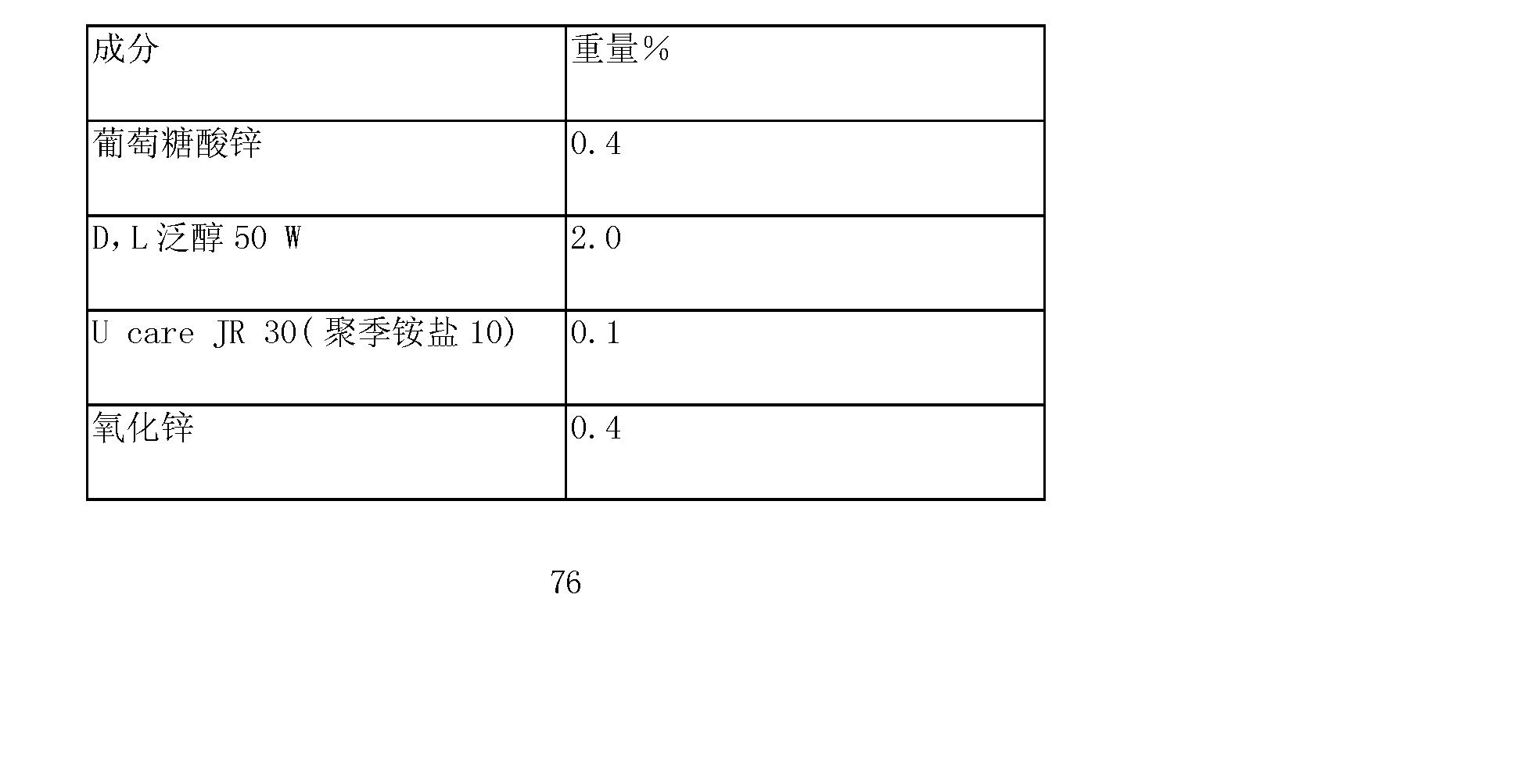 Figure CN101163455BD00764
