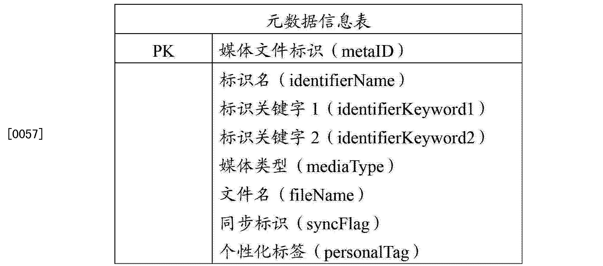 Figure CN103902551AD00071