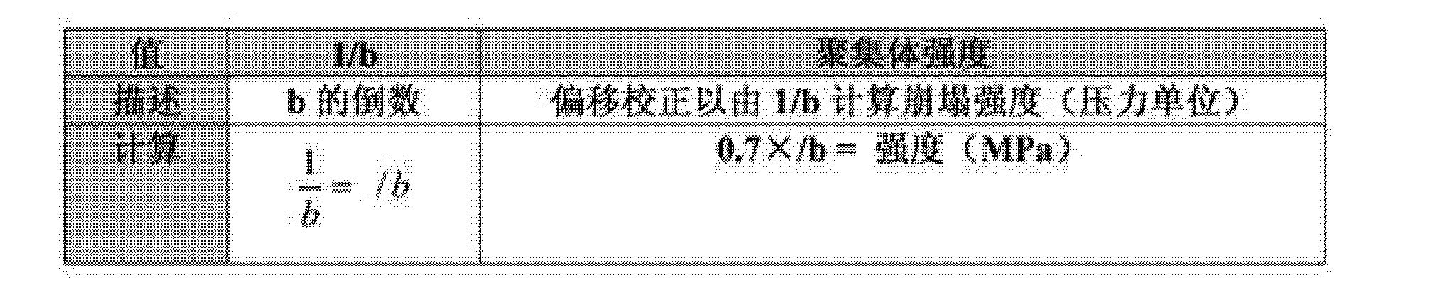 Figure CN104470503AD00242