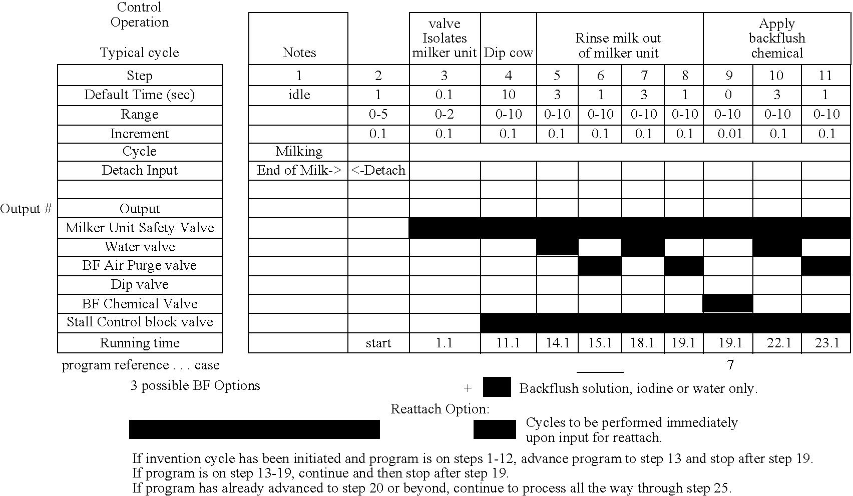 Figure US08025029-20110927-C00001