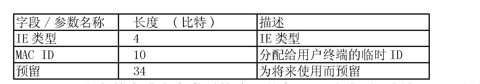 Figure CN1906892BD00212