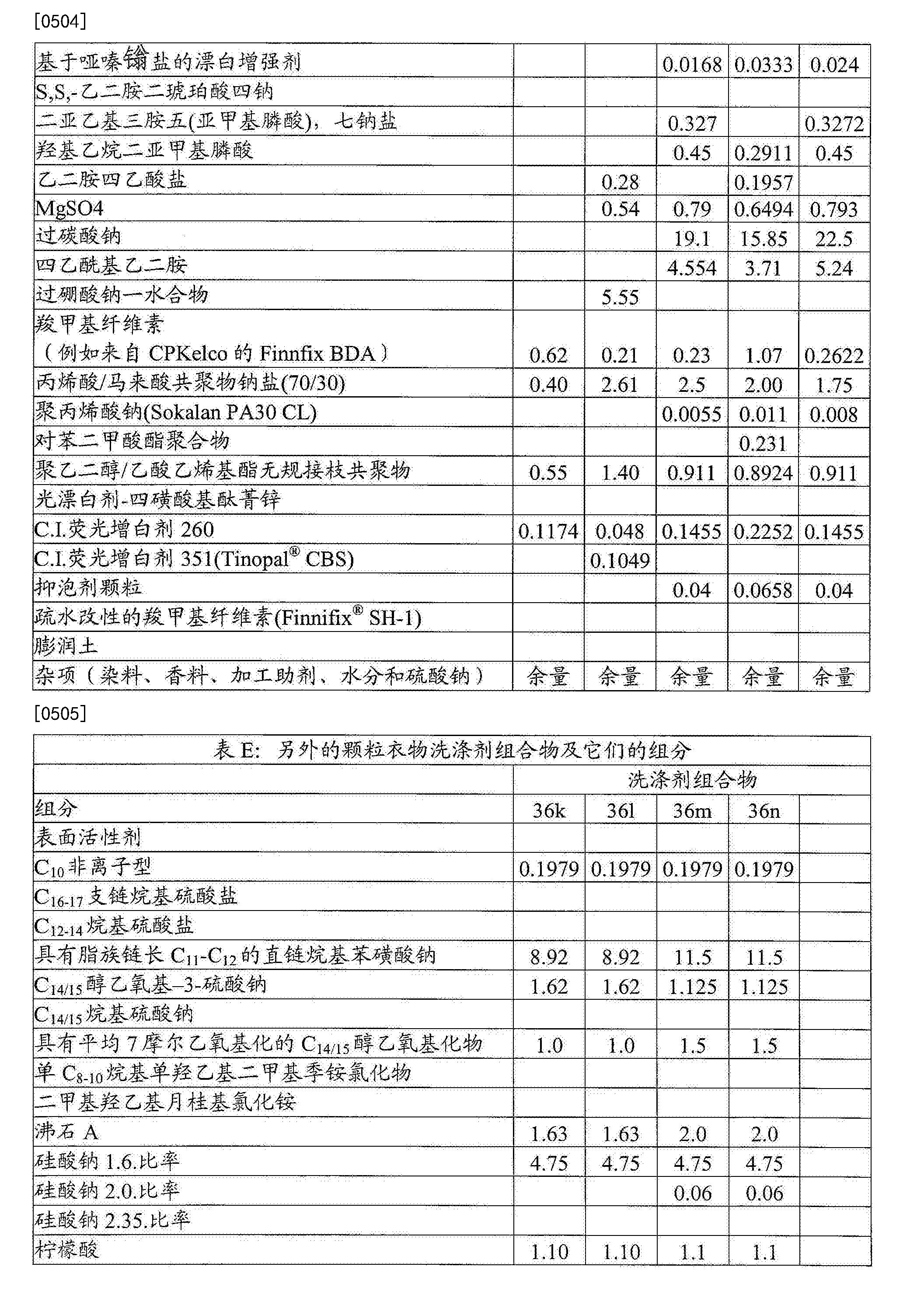 Figure CN103764823BD01751