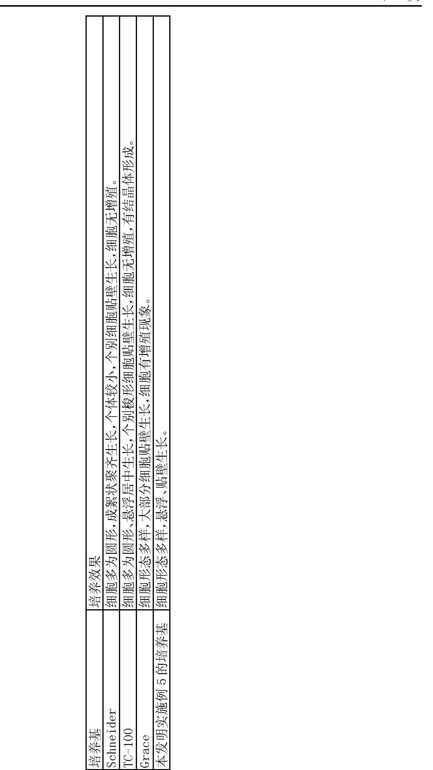 Figure CN102776148AD00181