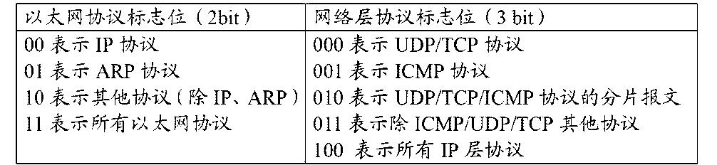 Figure CN104348716AD00071