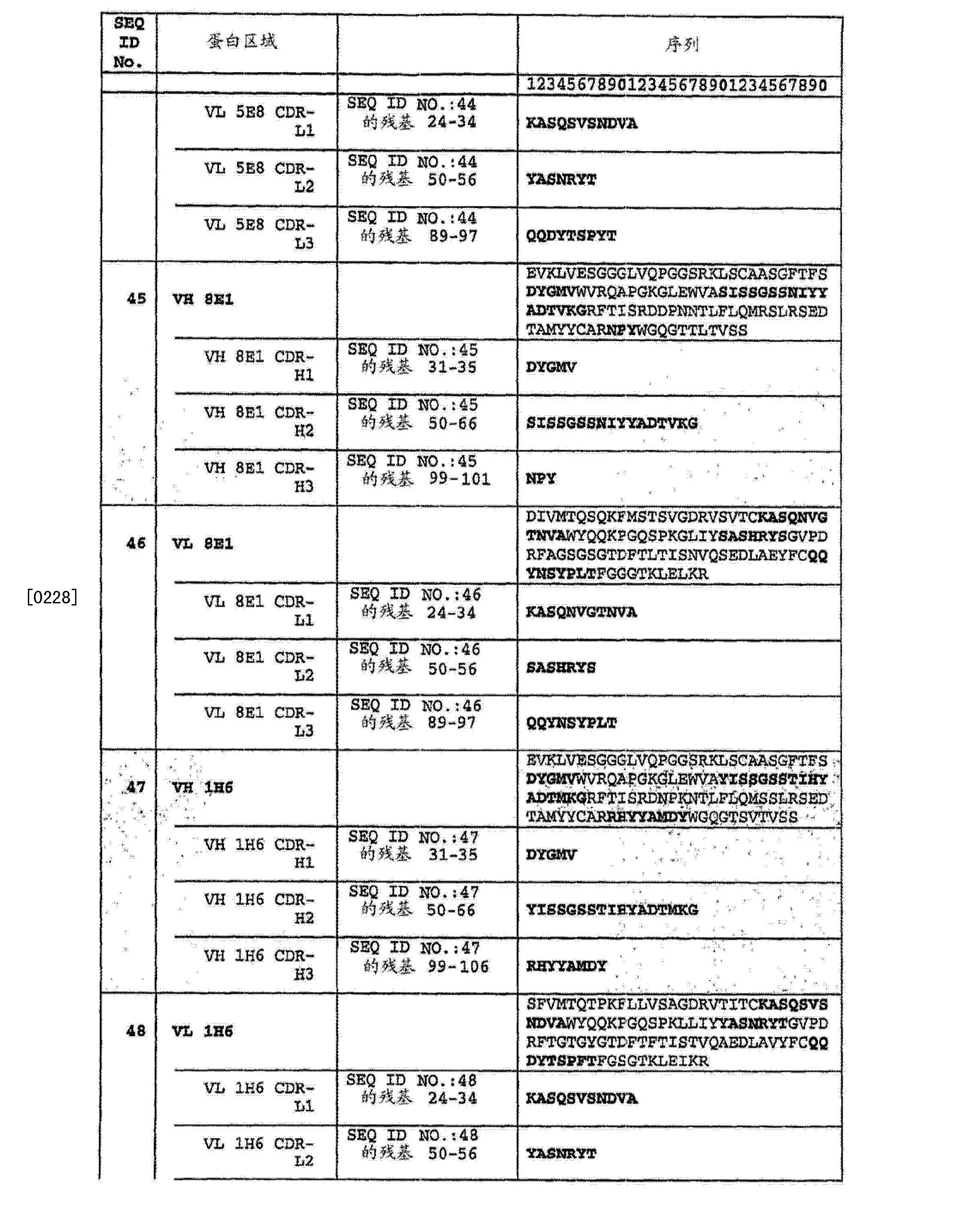 Figure CN103145837AD00401