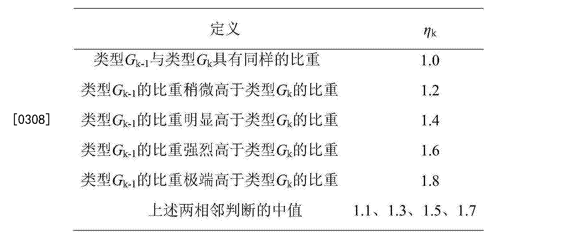 Figure CN105550499BD00372