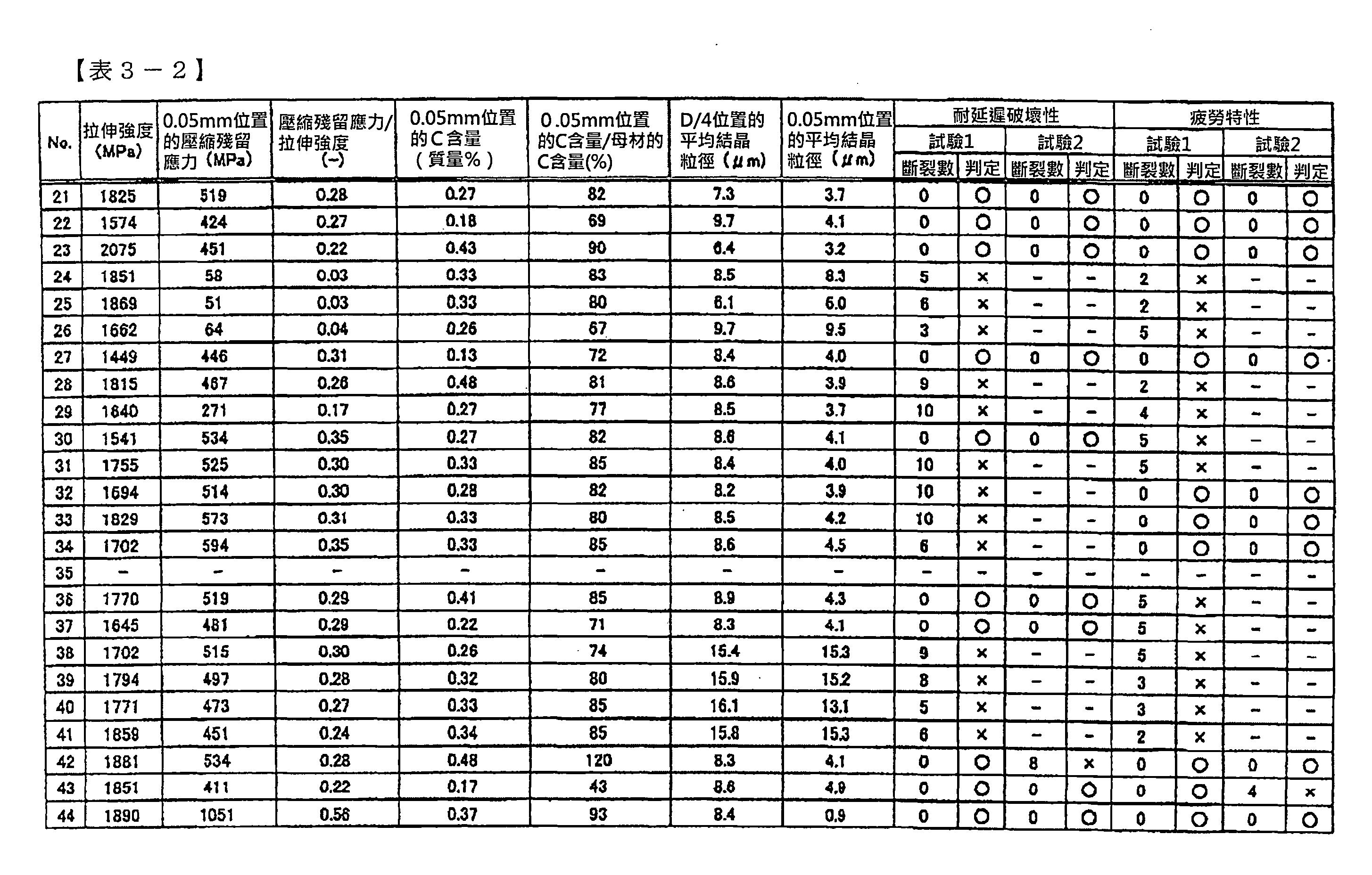 Figure TWI612149BD00007
