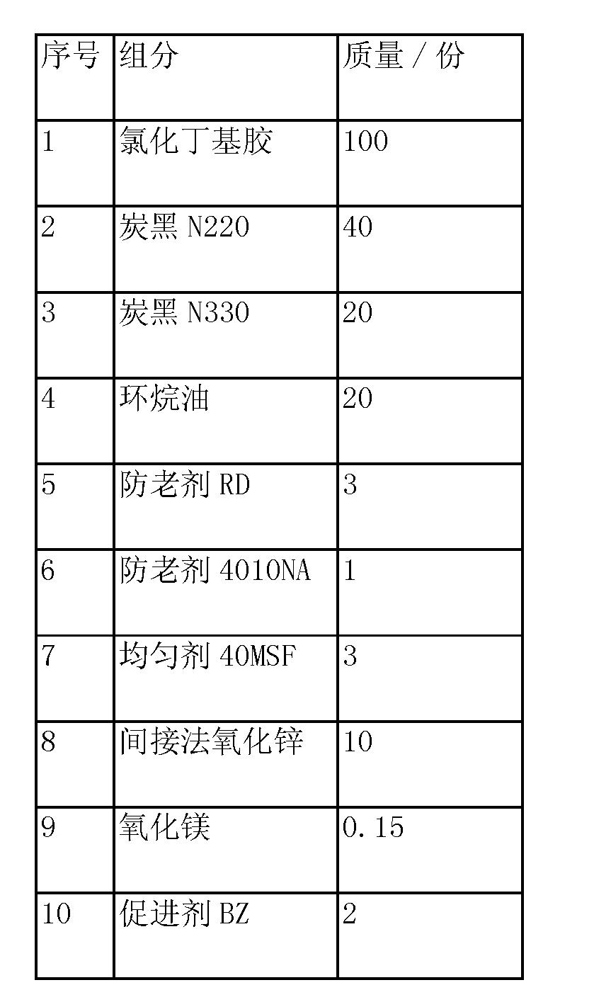 Figure CN102061040BD00051