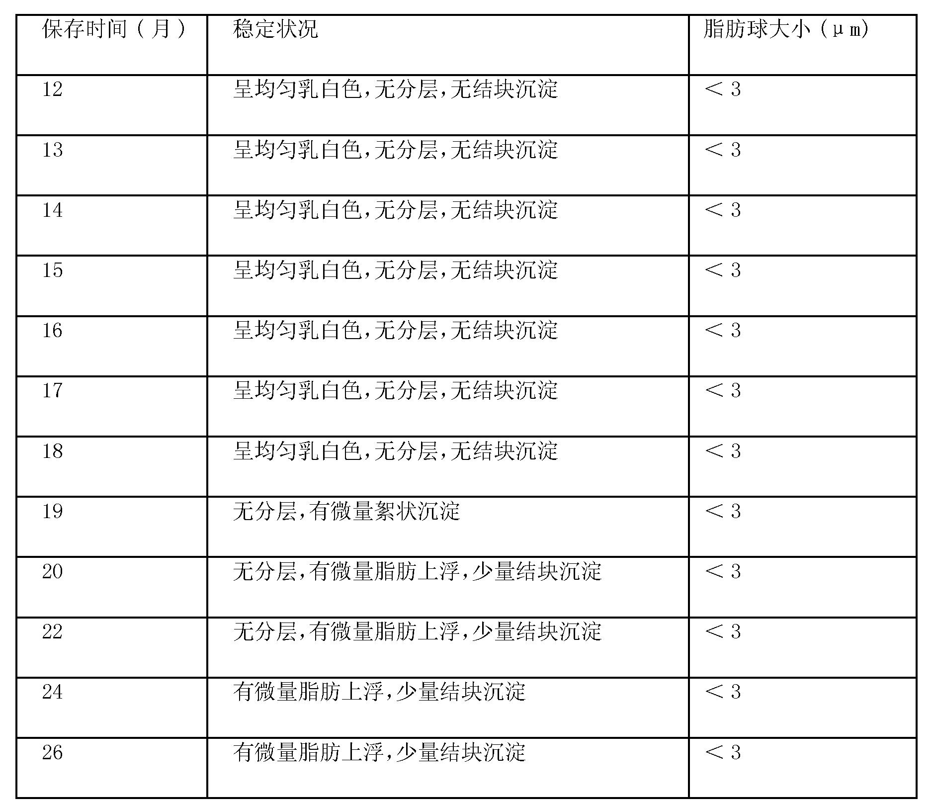Figure CN102551142AD00121
