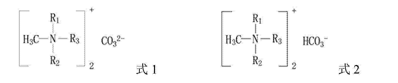 Figure CN104263946AD00081