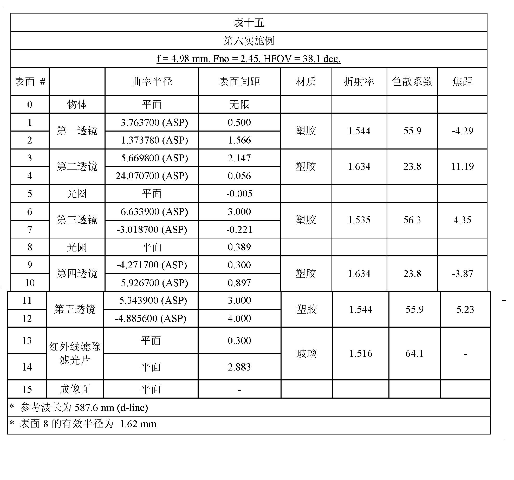 Figure CN202166776UD00201