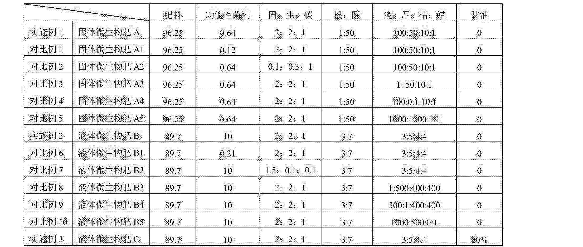 Figure CN105724438AD00061