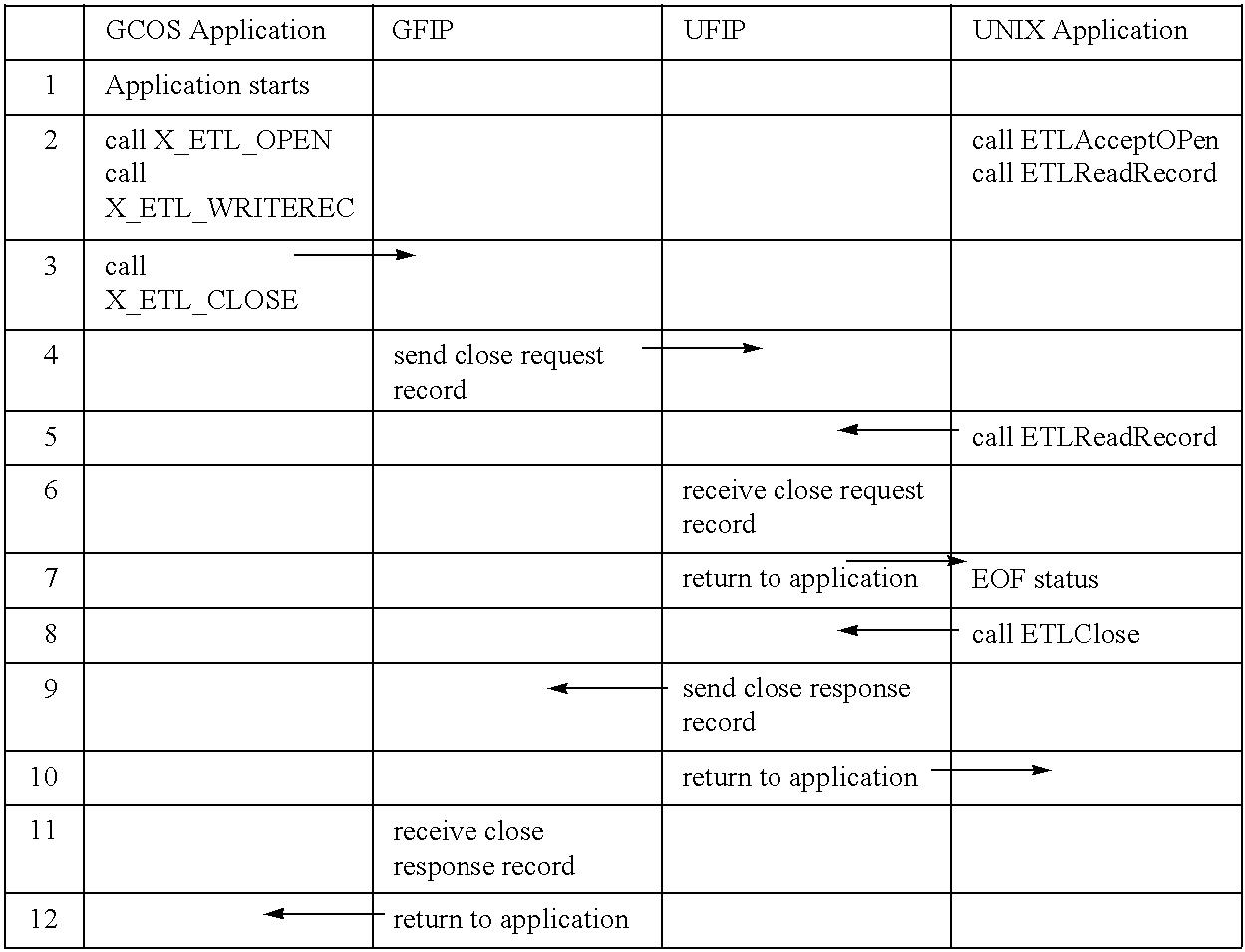 Figure US06615217-20030902-C00002