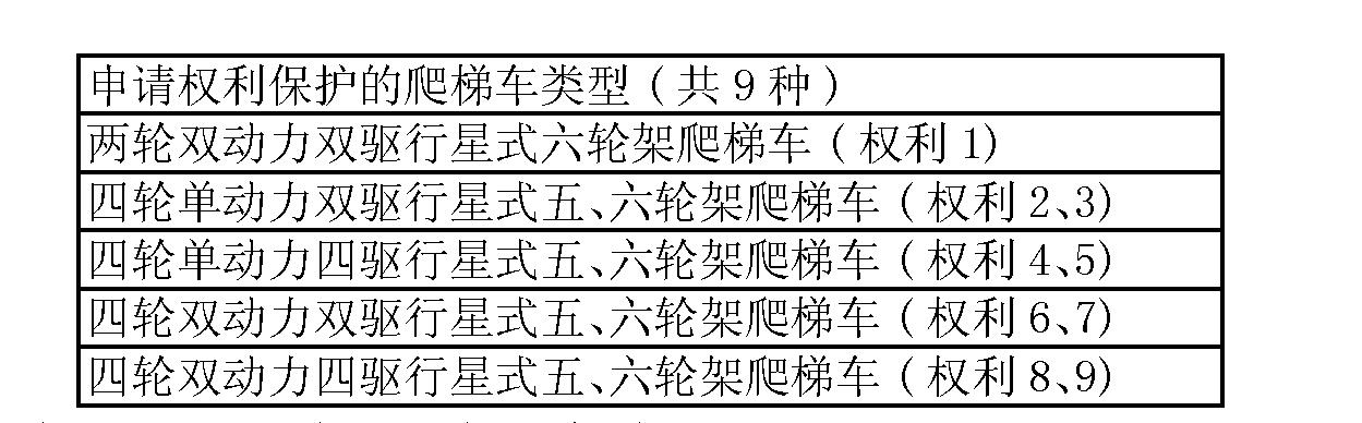 Figure CN103569181AC00032