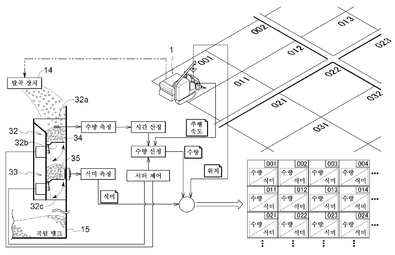 Figure R1020157033374