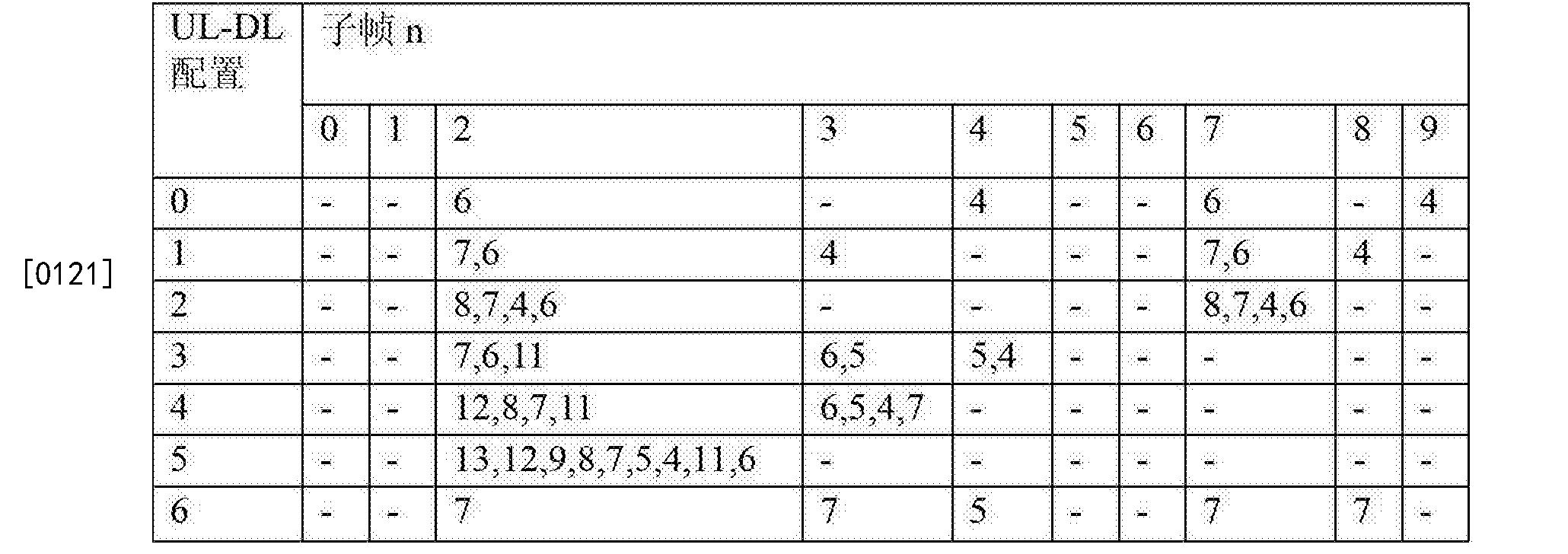 Figure CN103229447BD00121