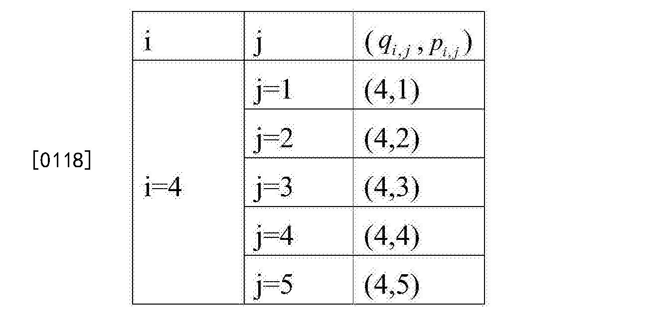 Figure CN104658608BD00142