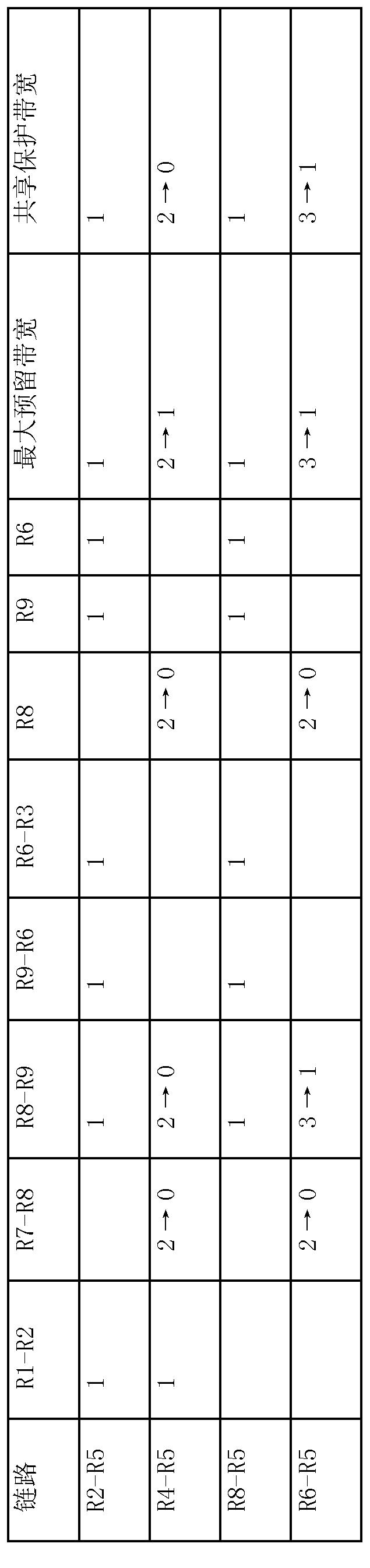 Figure CN101471693BD00101