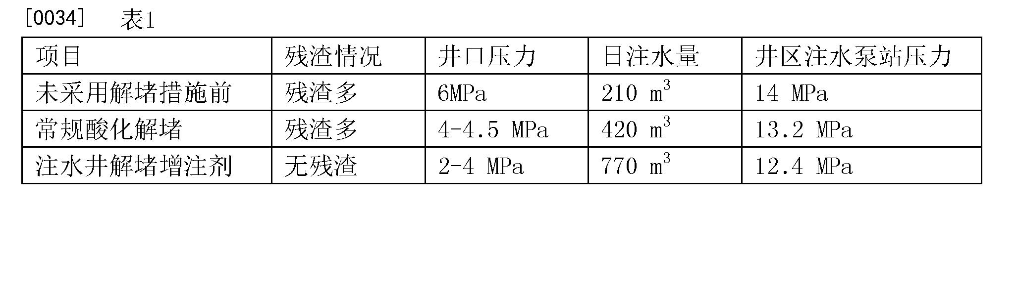 Figure CN107892908AD00061