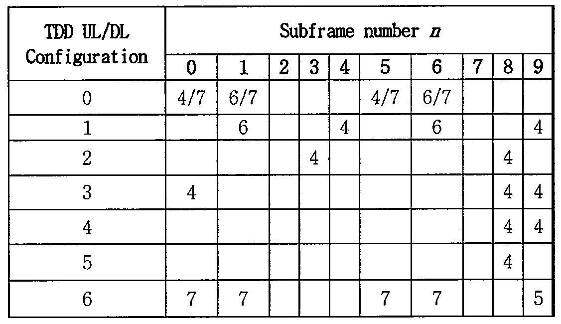 Figure 112014093819896-pct00006
