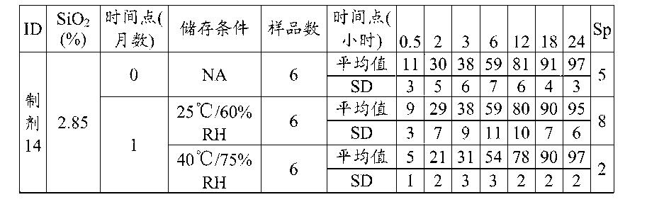 Figure CN105120659AD00842