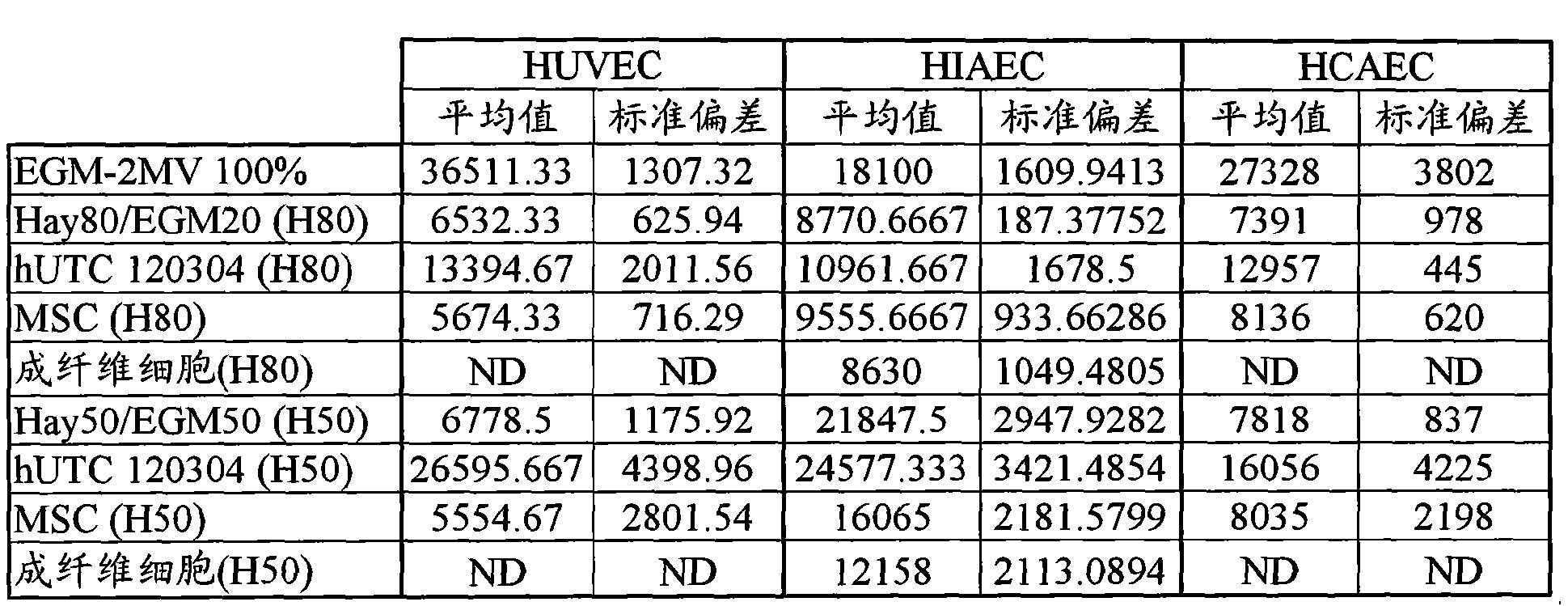 Figure CN102076366BD00221