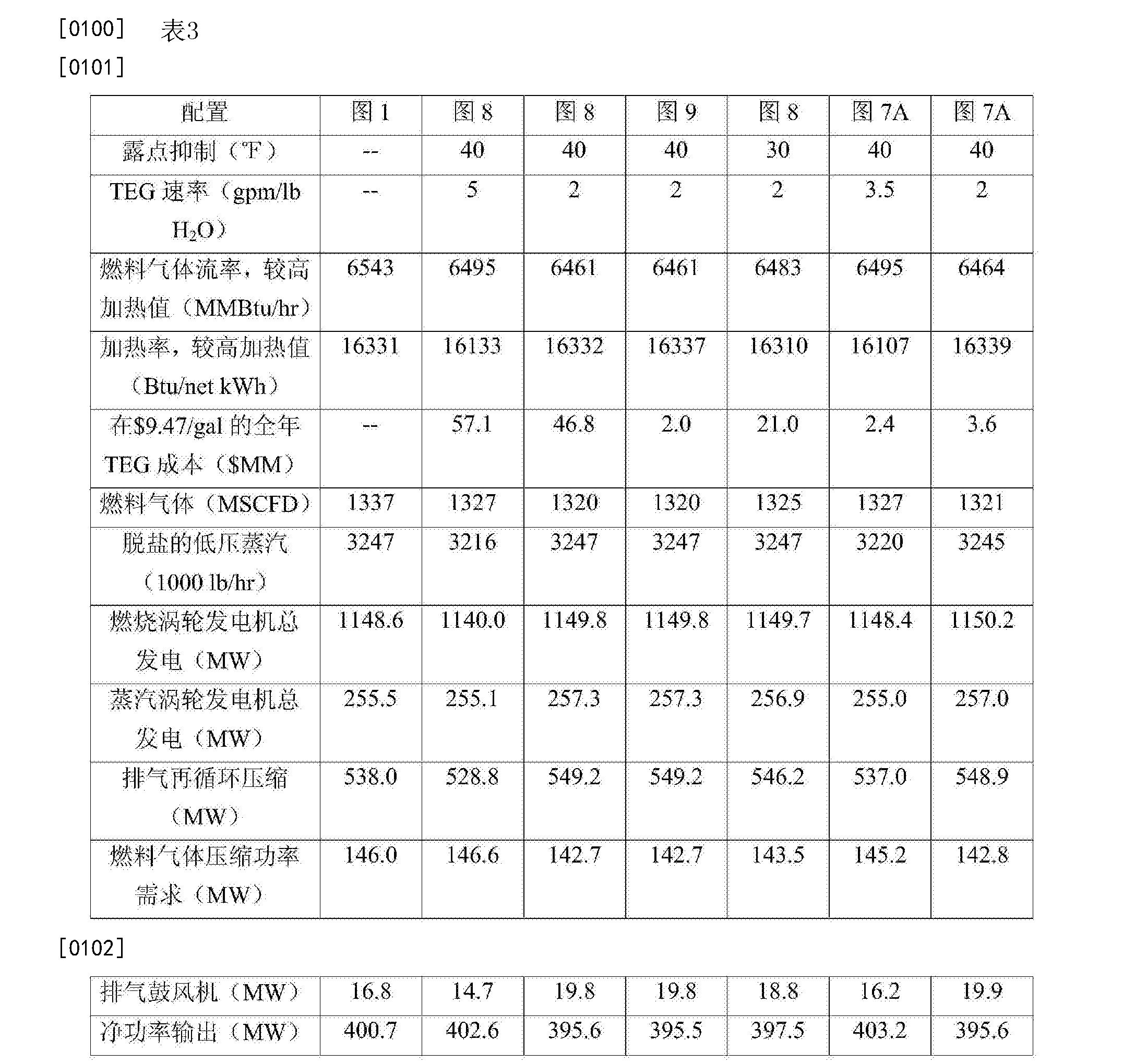 Figure CN103459815BD00221