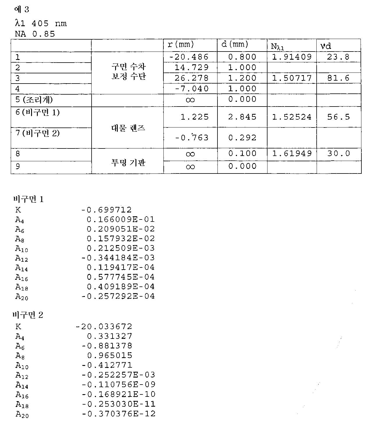 Figure 112008069872970-pat00007