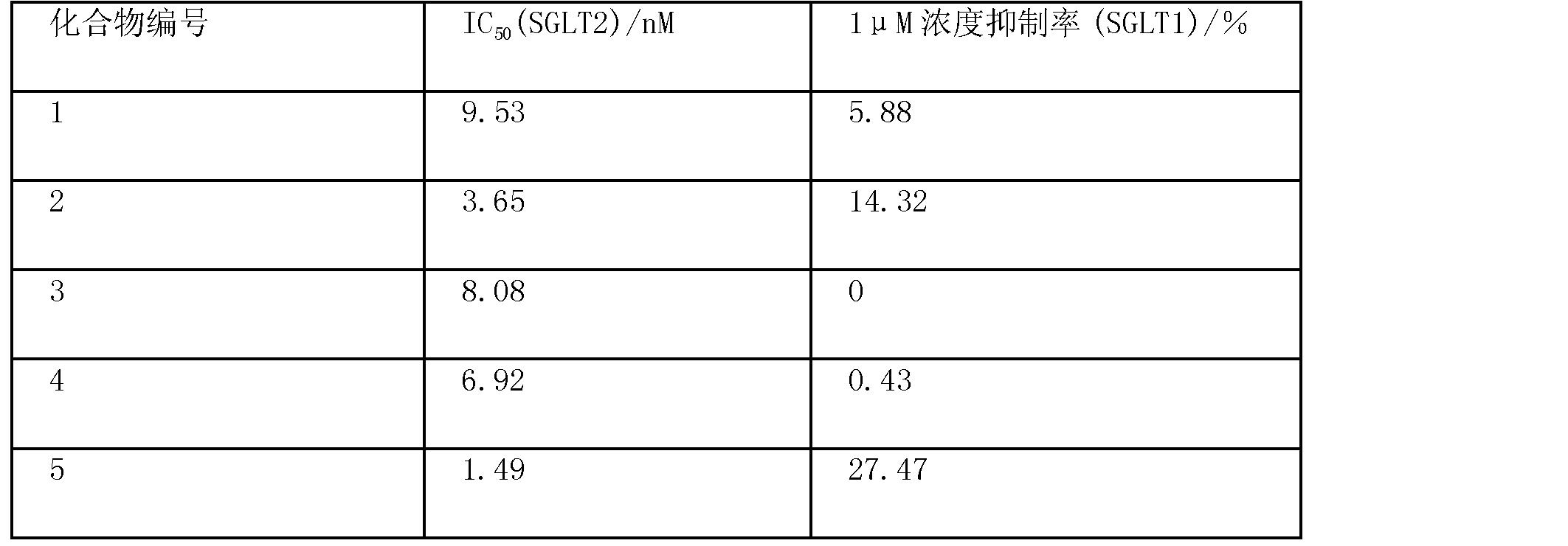 Figure CN102372722AD00531
