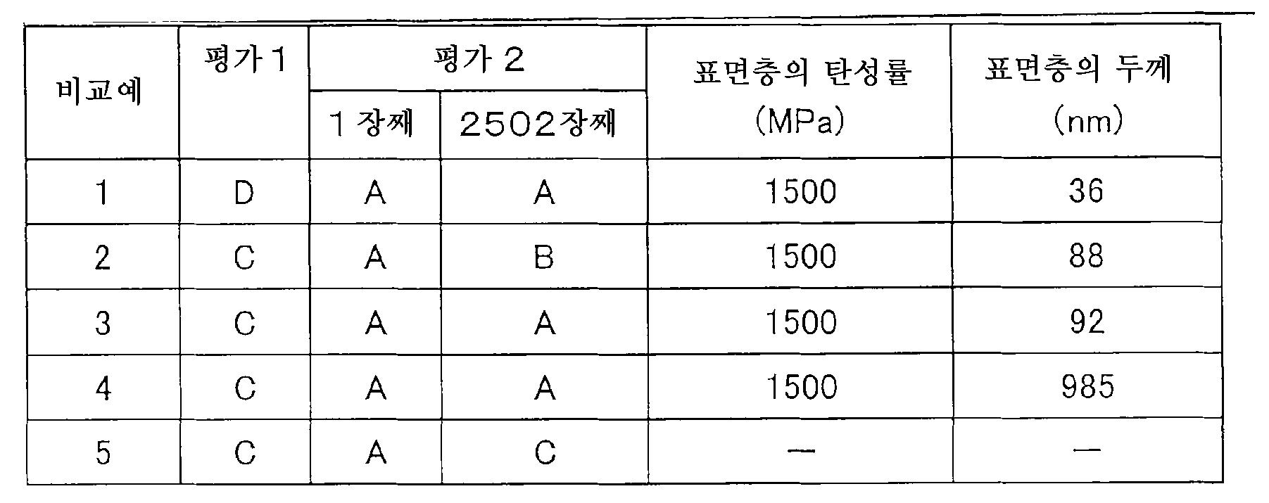 Figure pct00030