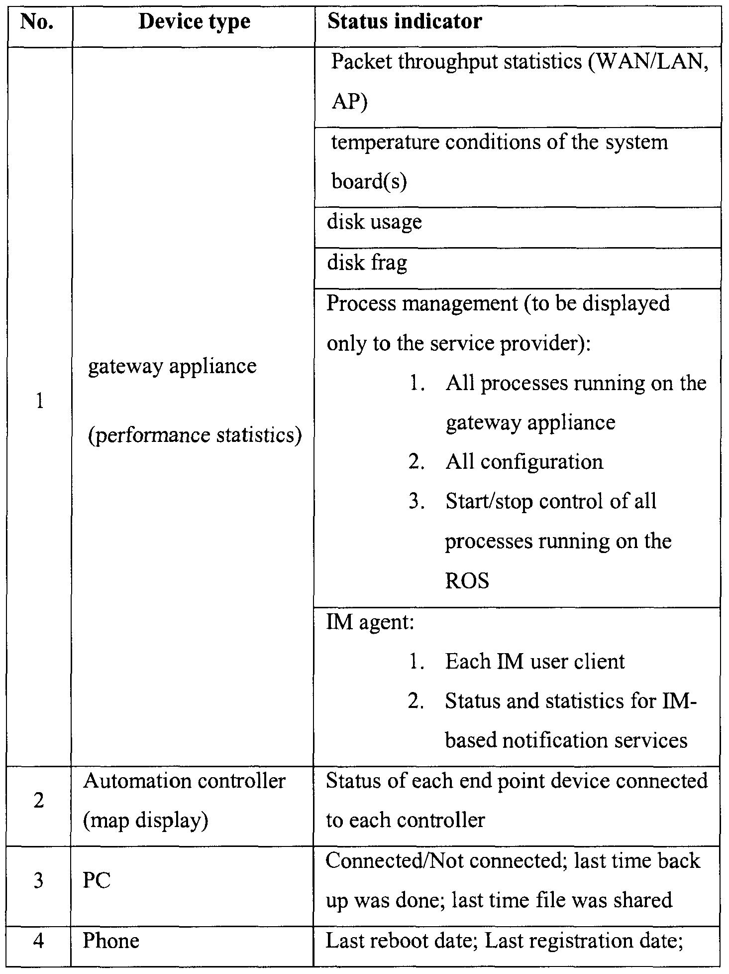 Gateway P-173 Broadcom Bluetooth Windows