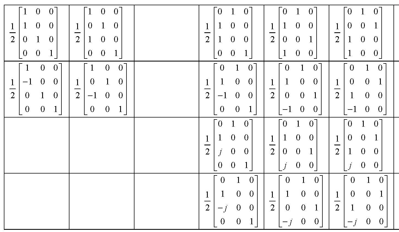 Figure 112010009825391-pat01025