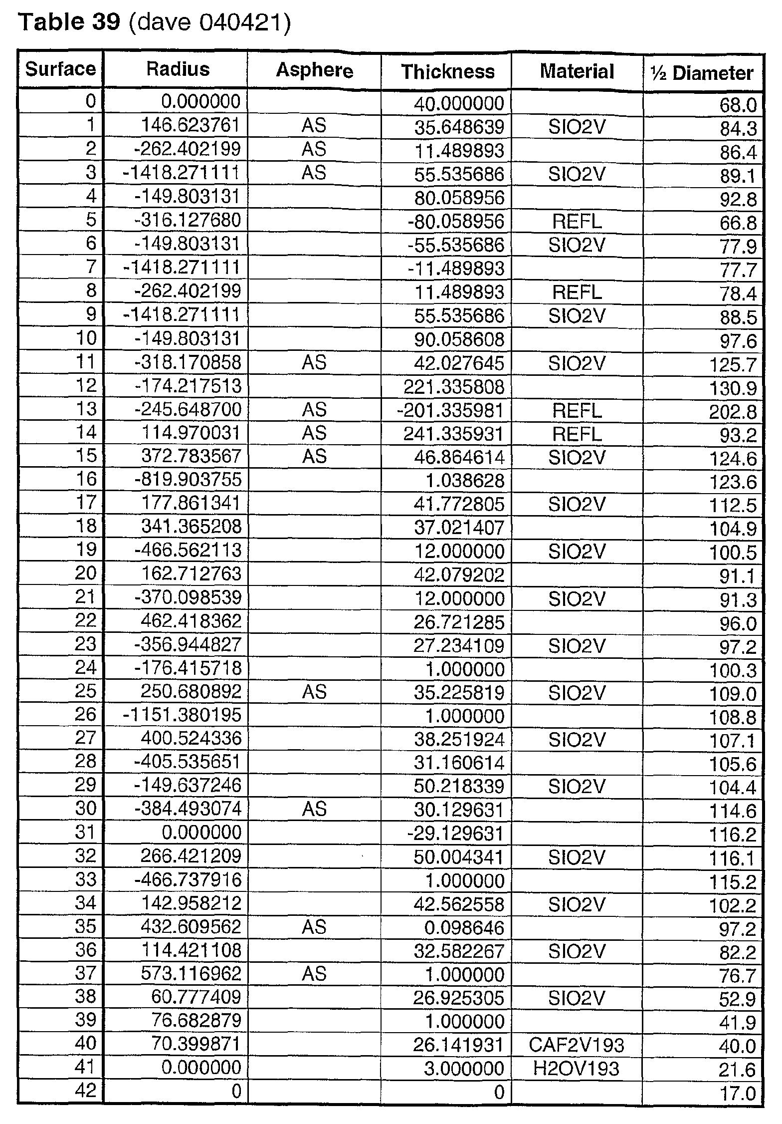 Figure 112012001788764-pat00059