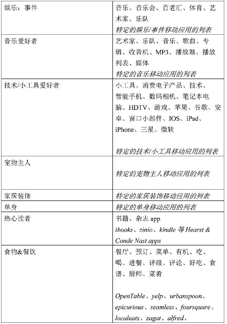 Figure CN104508694AD00251