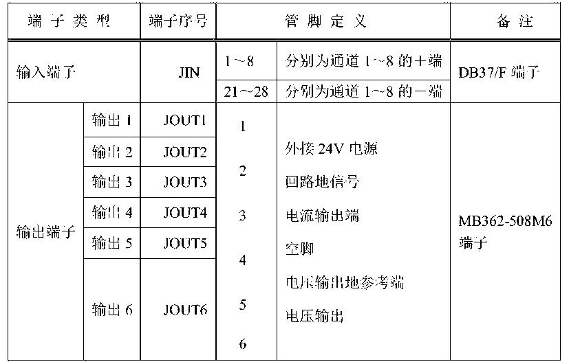 Figure CN102184750BD00121
