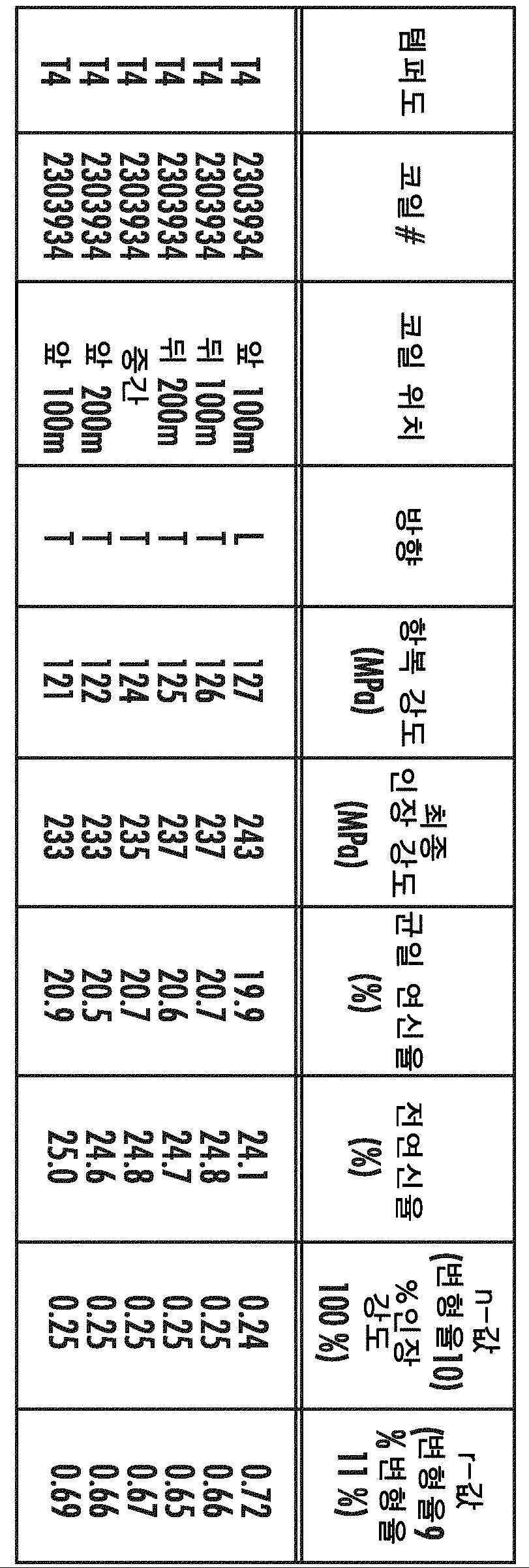 Figure 112019035238915-pat00020