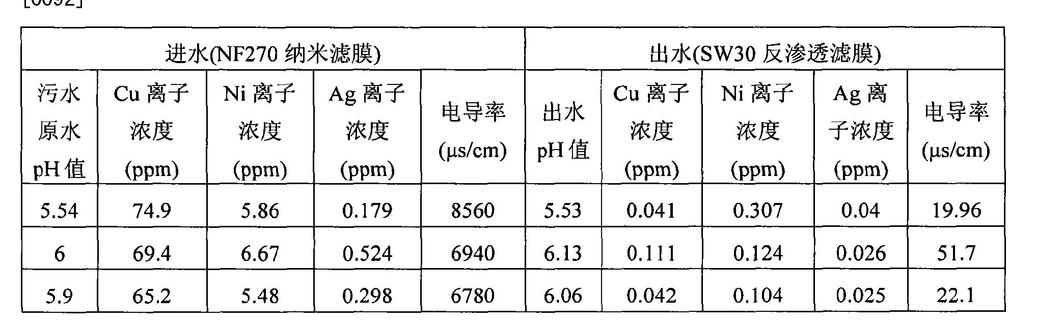 Figure CN101987765BD00092