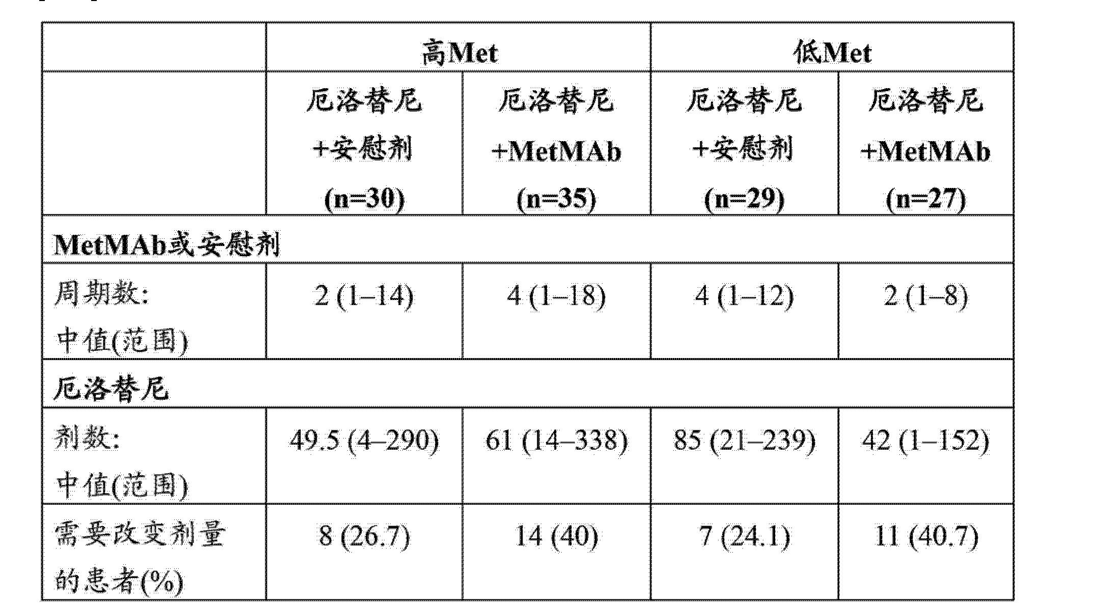 Figure CN103221825AD00661