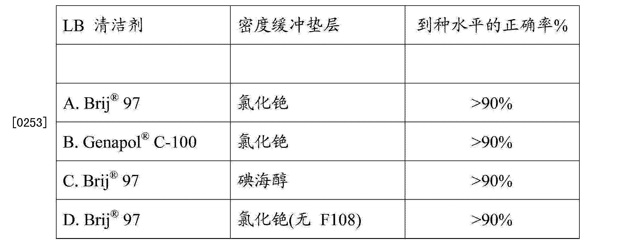 Figure CN102272602BD00341