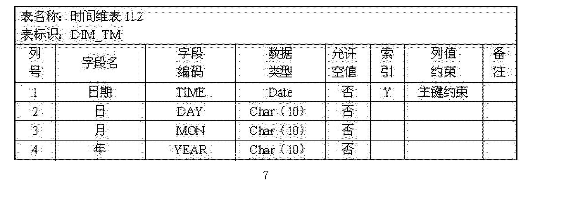 Figure CN103399925AD00072