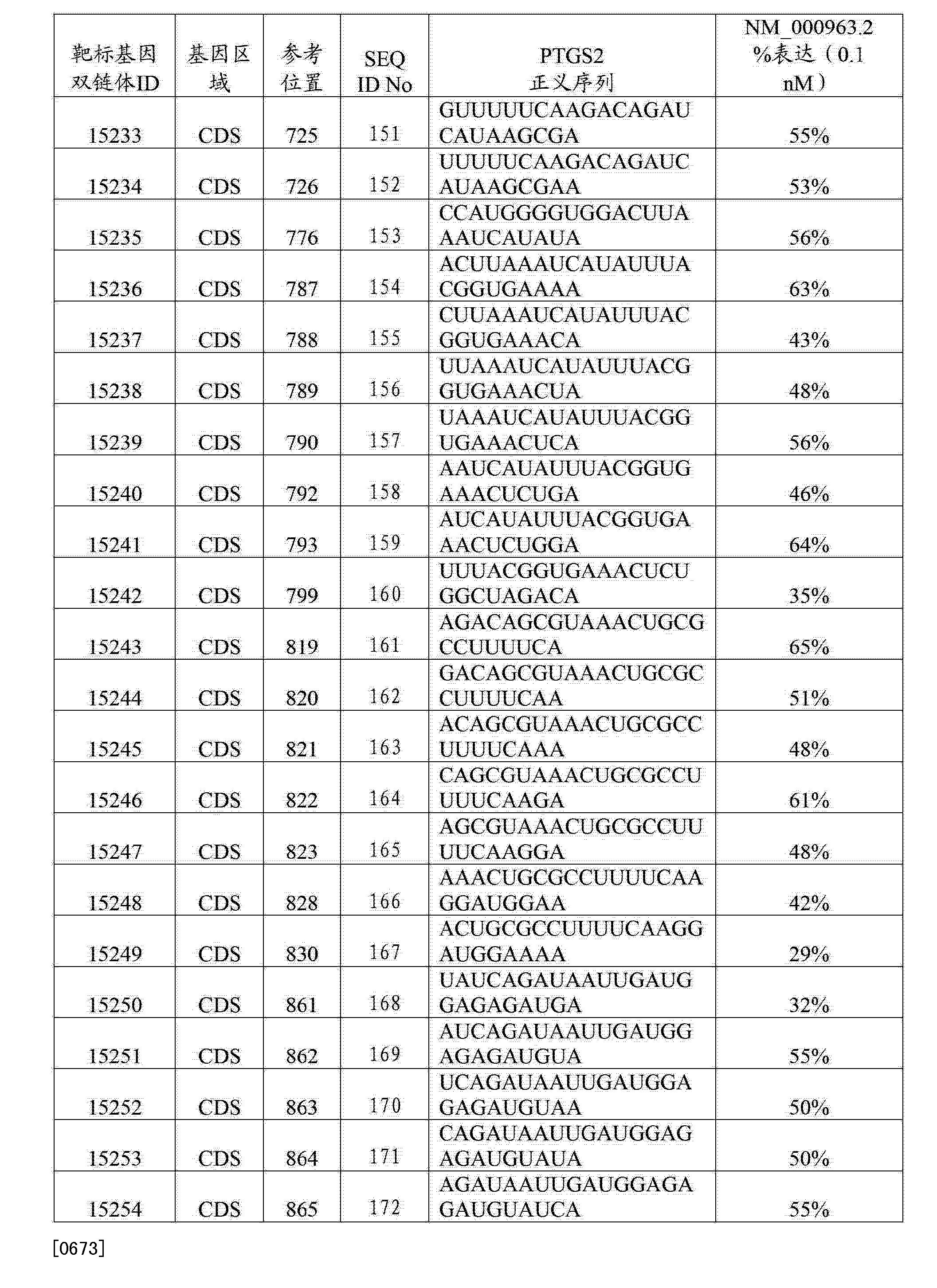Figure CN103108642BD00911