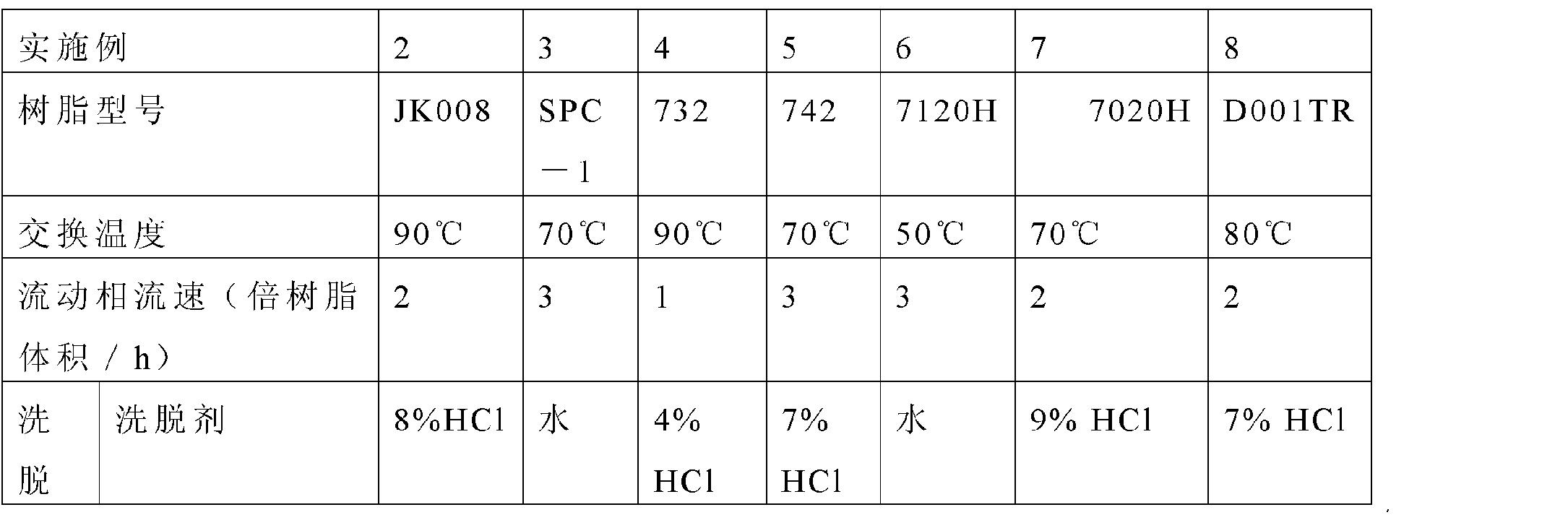 Figure CN102020303BD00112