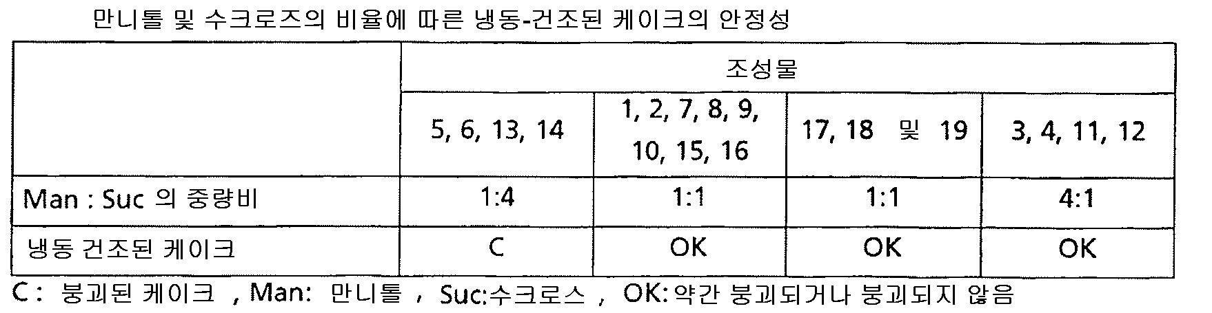 Figure 112011022962401-pat00010