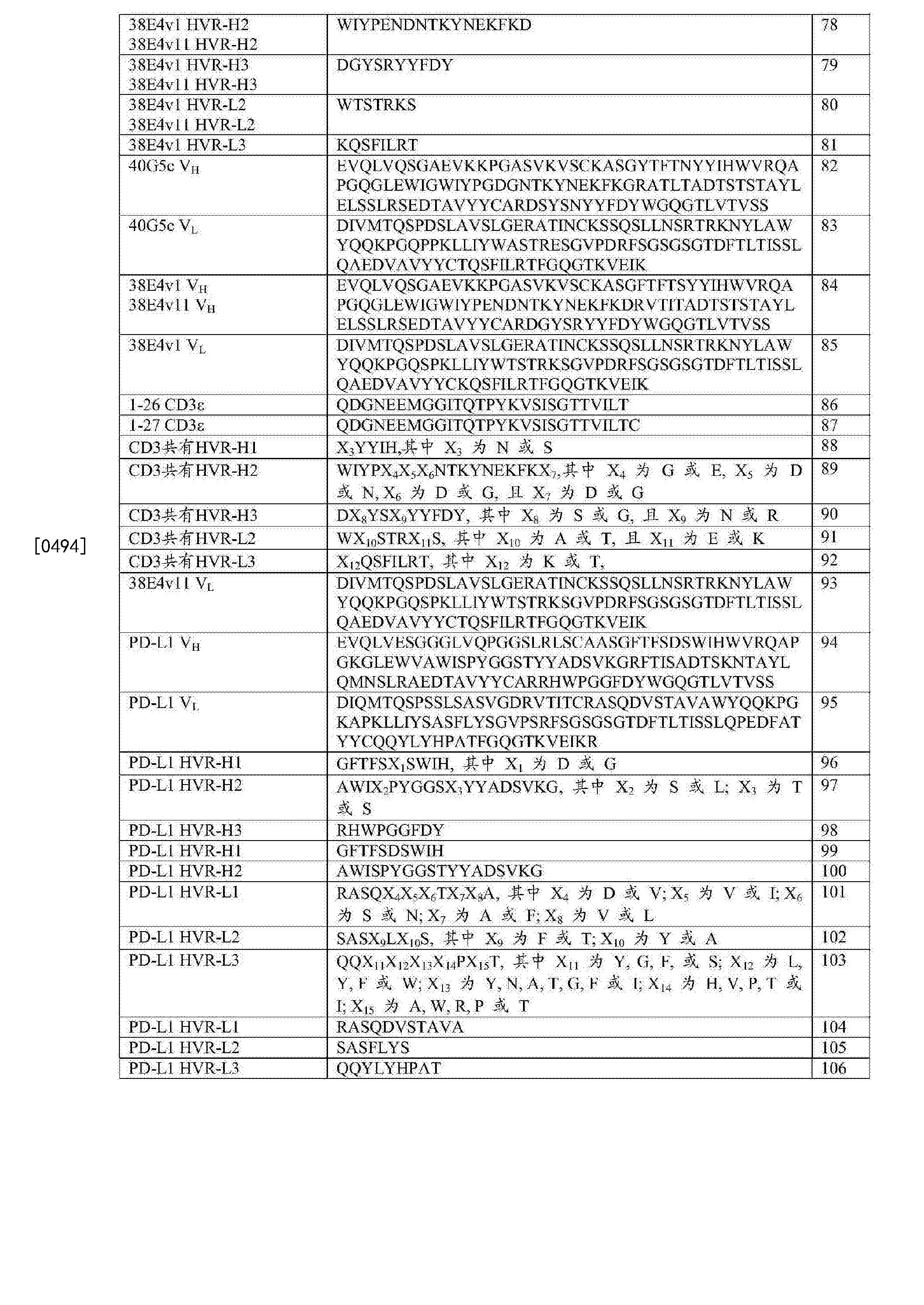 Figure CN107847568AD00831