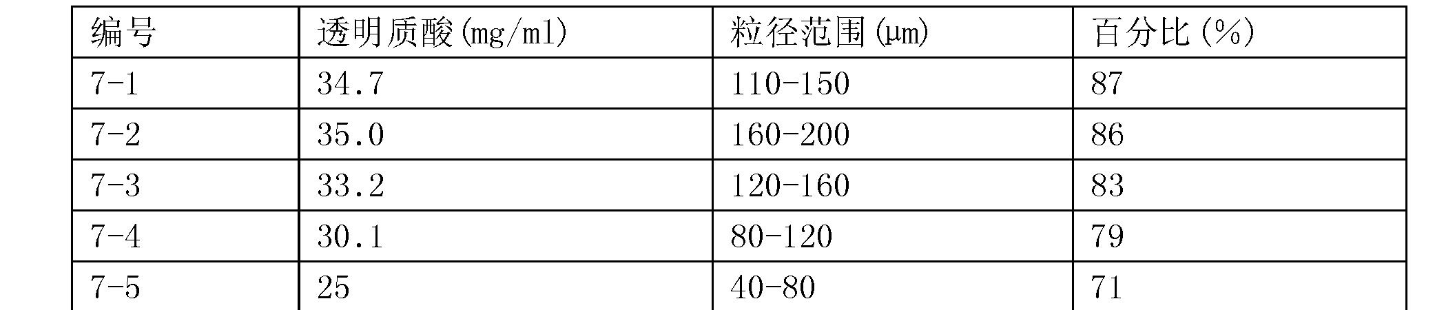 Figure CN105131348BD00102