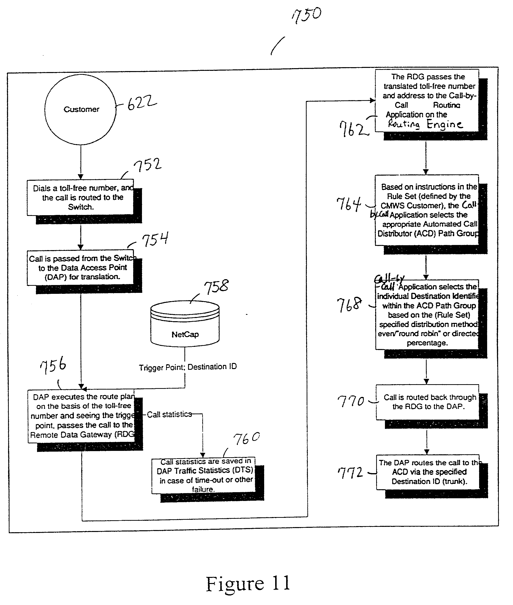 US20020054587A1 - Integrated customer web station for web