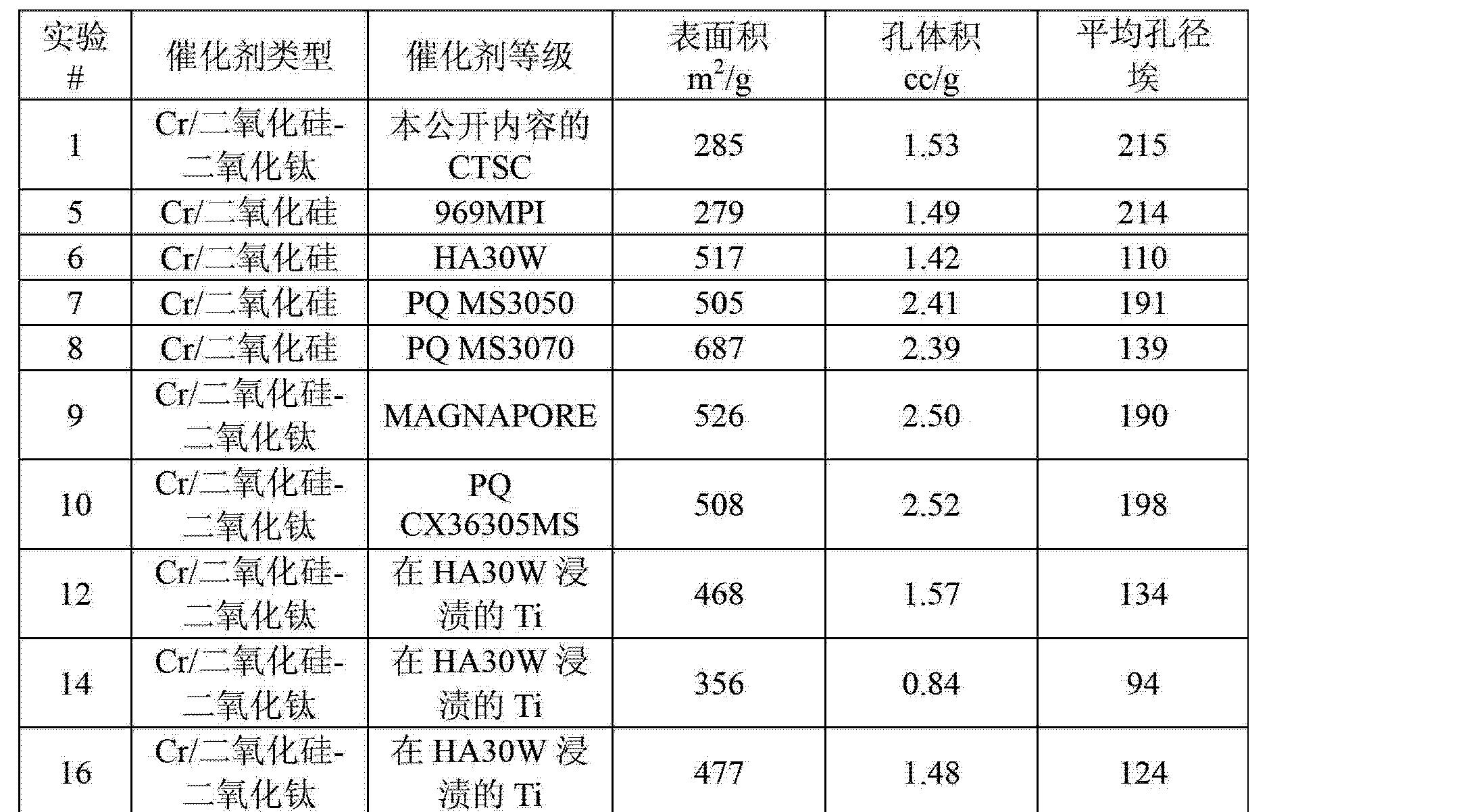Figure CN103130933AD00142