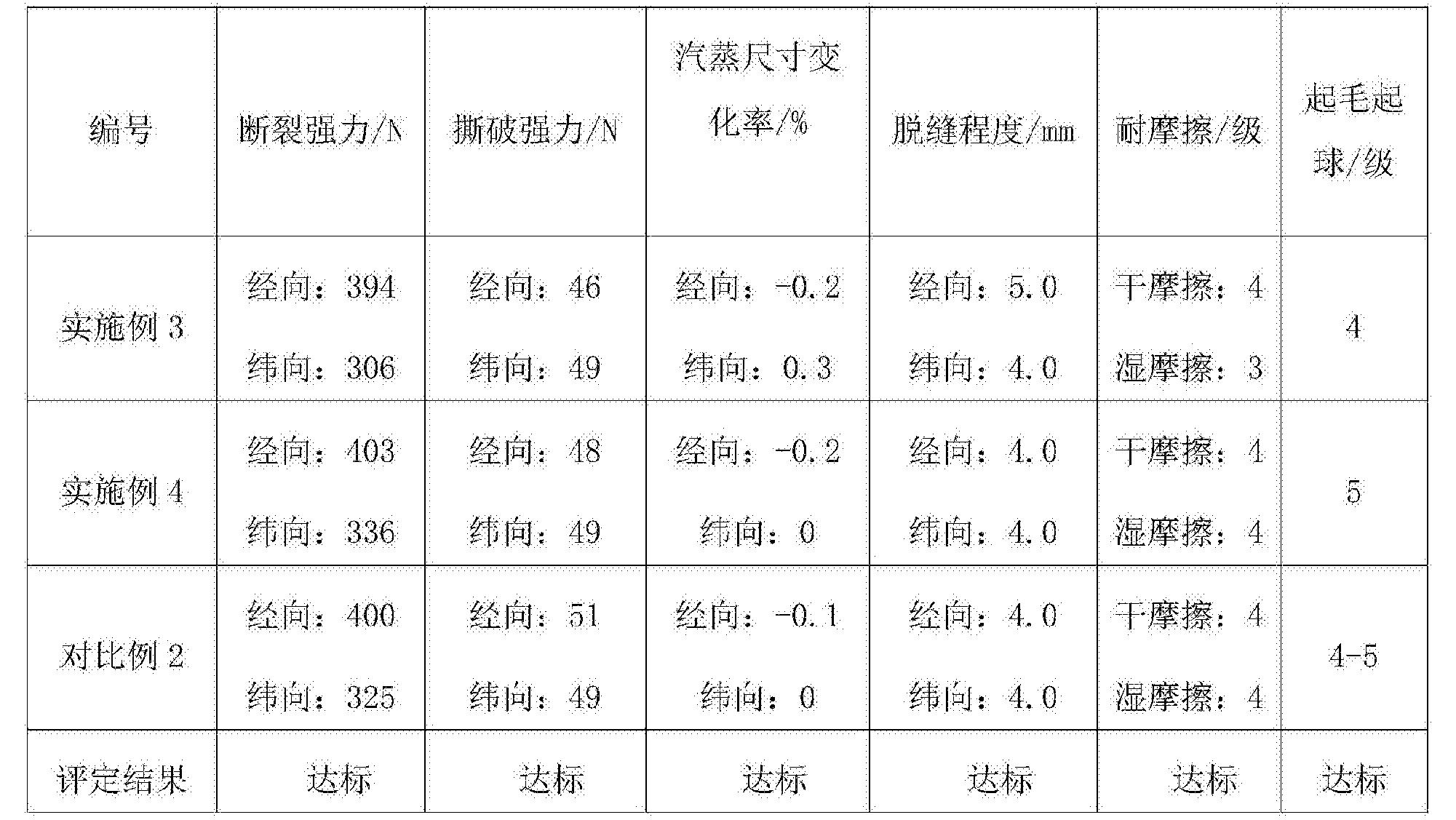 Figure CN108823715AD00081