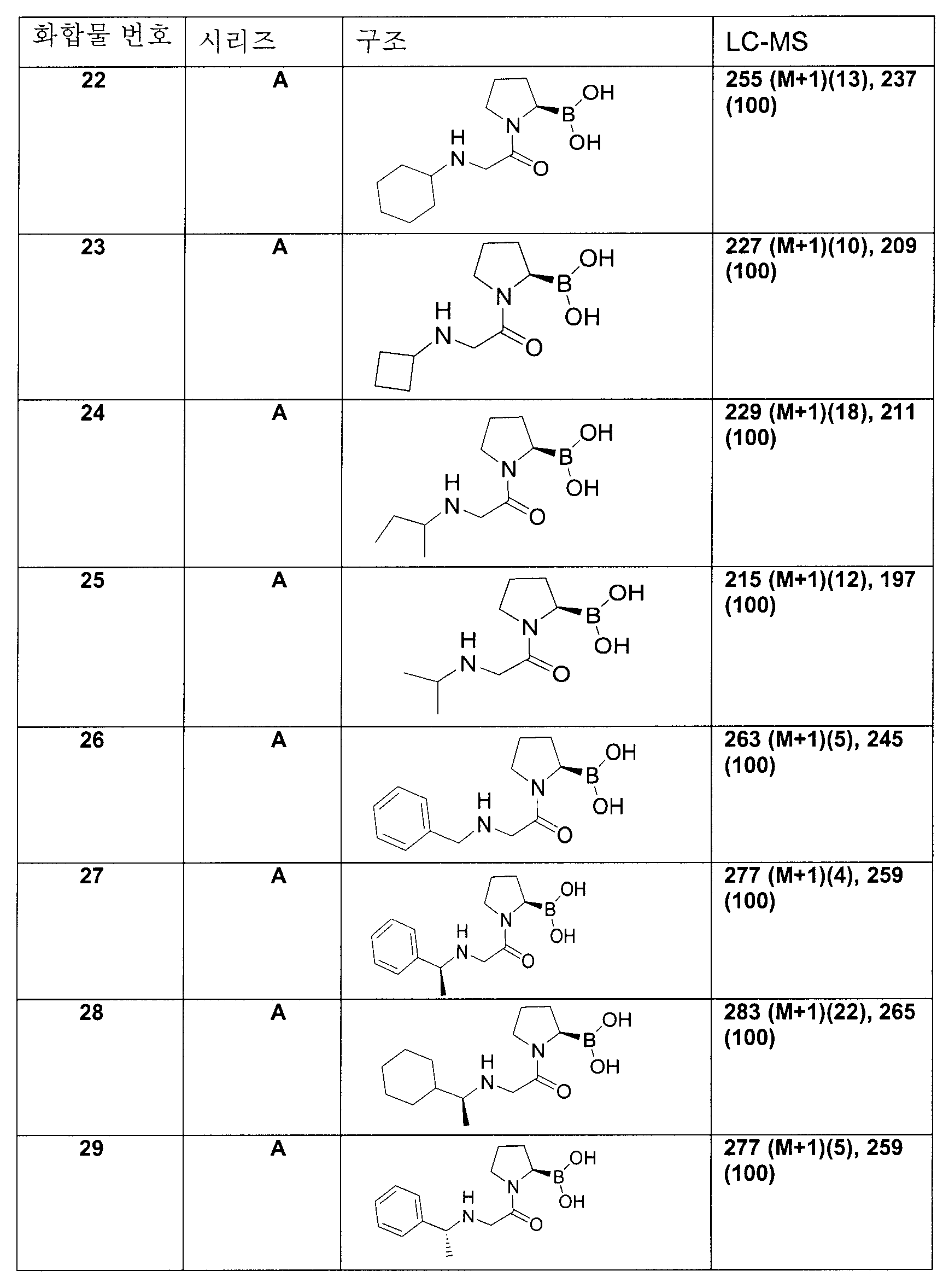Figure 112007035963535-PAT00029